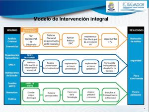 Modelo Policía Comunitaria, Comisionado José Olivares, Subdirector ANSP, El Salvador